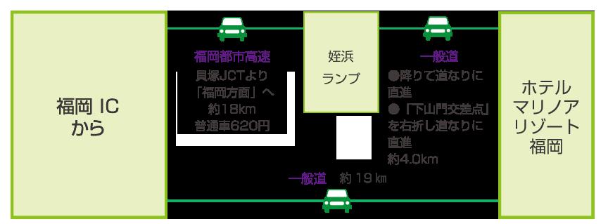 福岡ICから