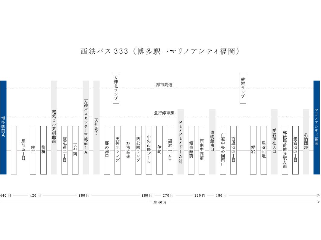 西鉄バス303
